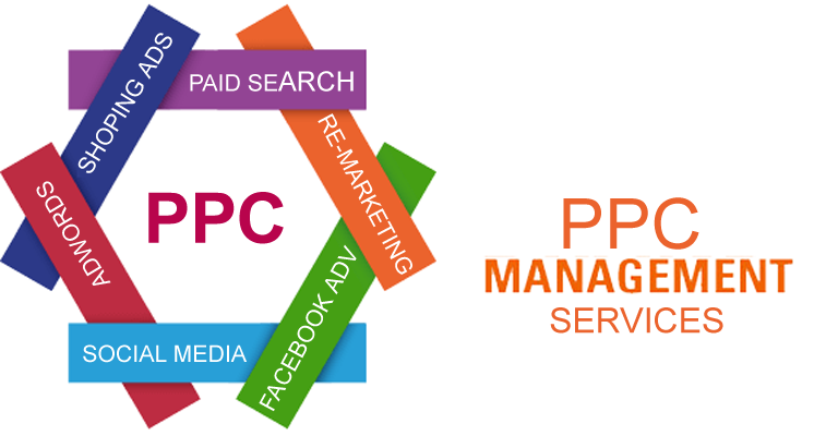 PPC Campaign Management Services